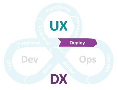 uxdx-model-deploy.png