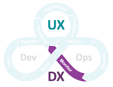 uxdx-model-monitor.png