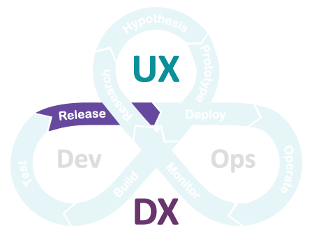 uxdx-model-release.png