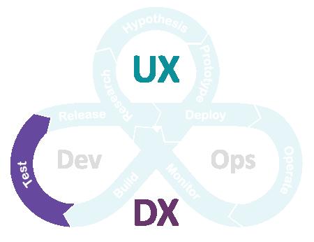 uxdx-model-test.png